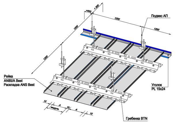 Схема монтажа с открытыми стыками реечных потолков серии Best