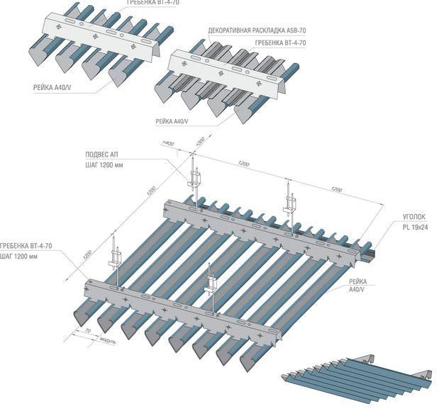 Схема монтажа V-образной рейки