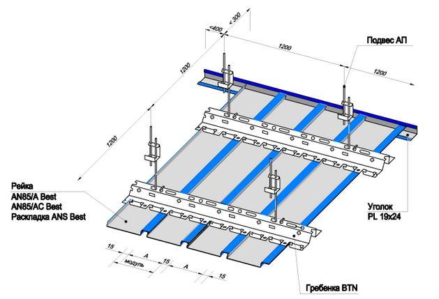 Схема монтажа с закрытими стыками реечных потолков серии Best