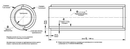 Скорлупы ППУ для труб