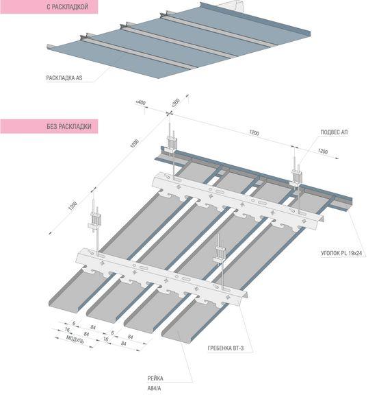Реечные потолки: Итальянский дизайн с открытыми стыками