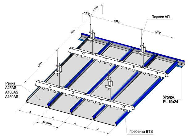 Схема монтажа реечных потолков S-дизайна
