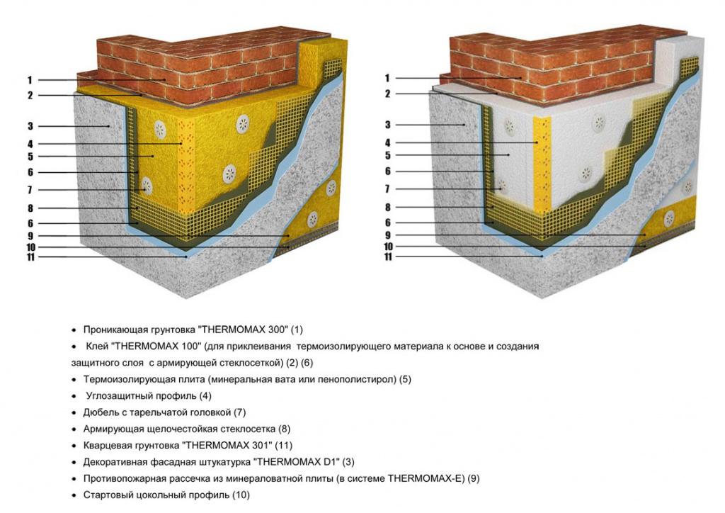 Схема укладки THERMOMAX