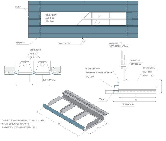 Схема монтажа решеток-рассекателей