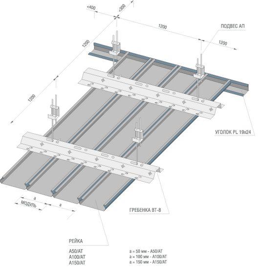Схема монтажа реечных потолков OMEGA
