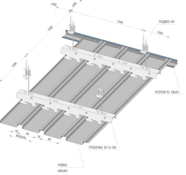 Реечные потолки: Итальянский дизайн с закрытыми стыками