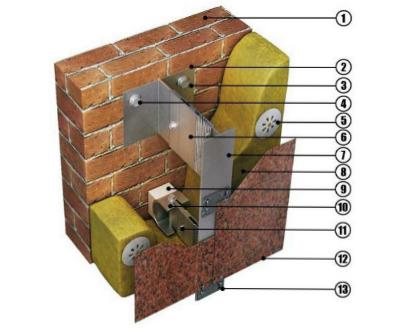 Описание навесной фасадной системы THERMOMAX-V
