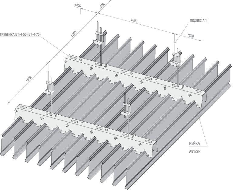 Схема монтажа пластинообразной рейки