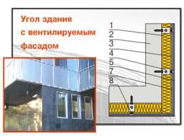 Изовент в Угол здания с вентилируемым фасадом